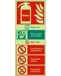Fire extinguisher identification-Water sign