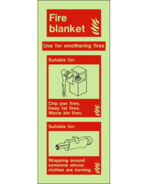 Fire blanket use for smothering fires sign