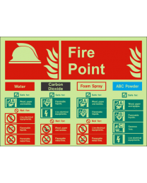Fire point location identification sign