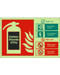 Fire extinguisher identification-Carbon dioxide sign