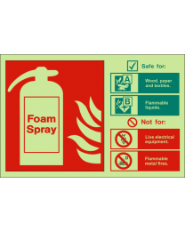 Fire extinguisher identification-Foam spray sign
