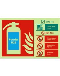 Fire extinguisher identification-Powder M28 sign
