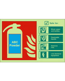 Fire extinguisher identification-ABC powder sign