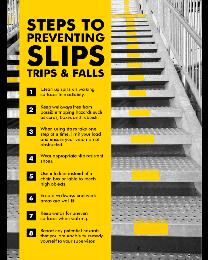 Steps To preventing Slips, Trips & Falls Poster